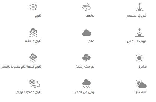 بعض علامات الطقس ومعانيها في الايفون