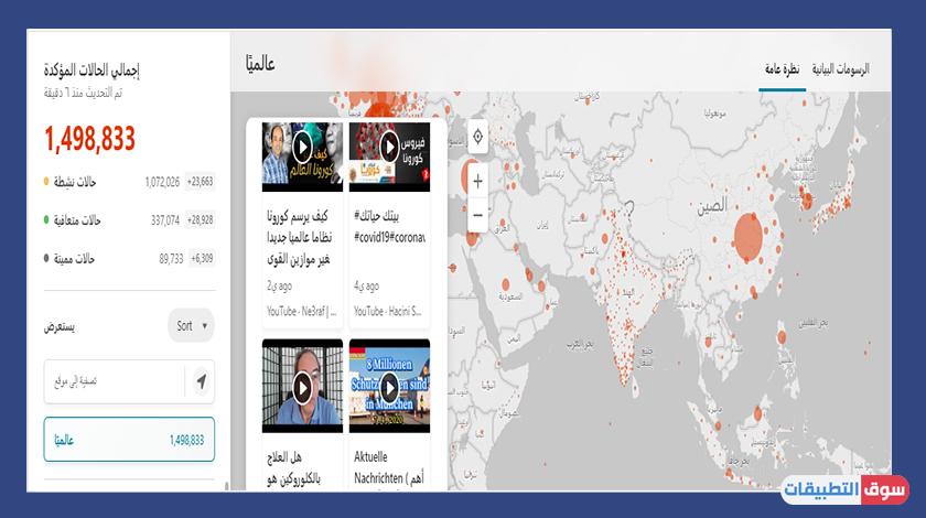 موقع تقديم اخر الاخبار المستجدة في  فايروس كورونا 2020